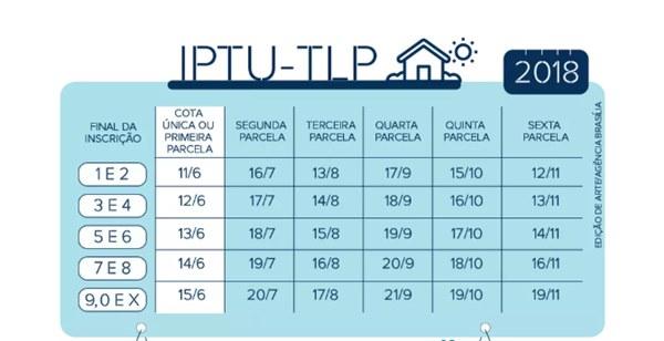 Quinta parcela do IPTU 2018 começa a vencer nesta 2ª (15/10). Confira