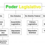 Editais previstos para as carreiras legislativas