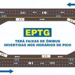 Mão inglesa para EPTG