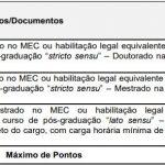 Prefeitura de Curitiba: publicado edital com 62 vagas